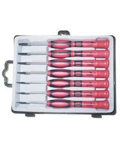 VIM Tools Miniature Metric Set