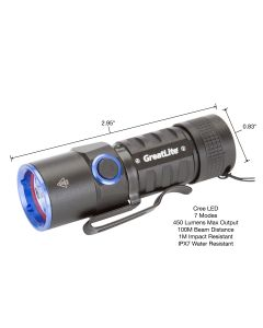 Rechargeable Palm Flashlight